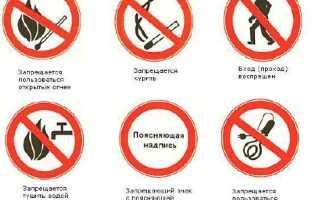 В какие цвета окрашивают указательные знаки безопасности
