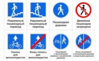 Запрещающие знаки картинки с названиями