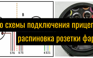 Фишки для подключения прицепа автомобиля