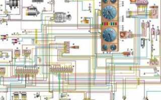 Электрооборудование для ремонта автомобилей