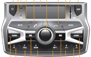 Как настроить радио на весте