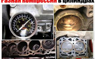 Компрессия в цилиндрах двигателя приора