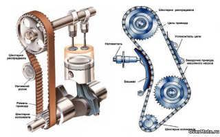 Как часто нужно регулировать клапана