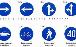 Дорожные знаки в красном круге