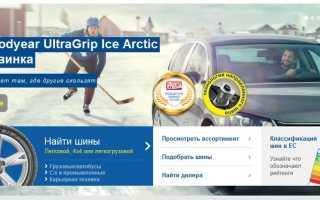 Зимние шины 2018 тест обзор